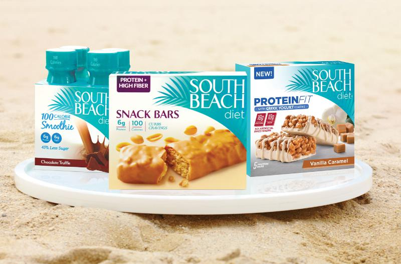 SOUTH BEACH DIET SNACKING